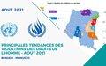 Principales tendances des violations des droits de l'homme – AOÛT 2021