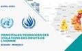 Principales tendances des violations des droits de l'homme – AVRIL 2020